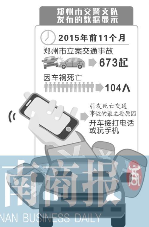 郑州人开车玩手机 已代替酒驾成交通事变第一杀手
