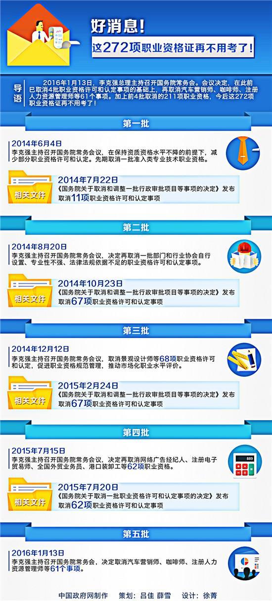 2016广东教师资格认定