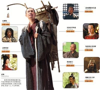 黄晓明演唐三藏,最帅、最真也最苦(图) [有意思]