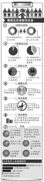 京华时报制图杨态度