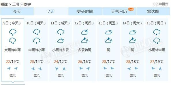福建三明滑坡地仍有强降雨 需警惕地质灾害