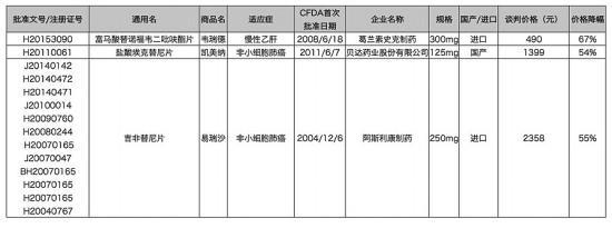 乐虎国际登录 1