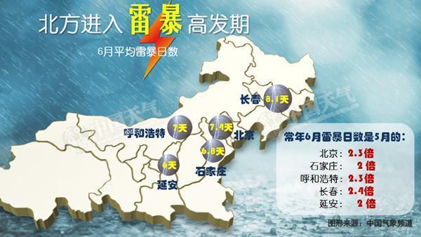 南方7省大范围暴雨今日最强 北方防强对流