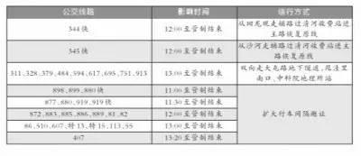 京藏高速北五环路明天临时交通管制