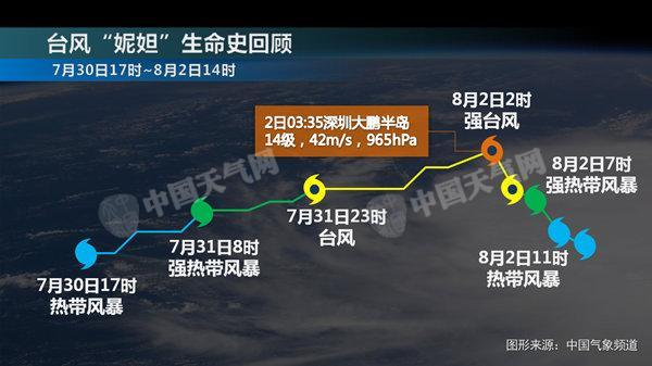 """飓风""""妮妲""""侵略广西 局地【大暴雨】"""