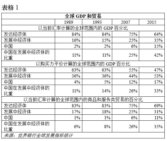 【老外谈G20】G20是改善全球经济治理的关键