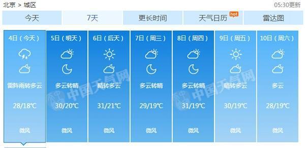 今天北京有雷阵雨 局地伴短时大风或冰雹