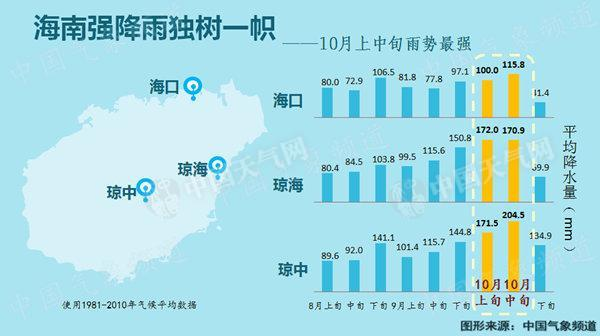 http://www.chinanews.com/cr/2016/1012/2977989106.jpg