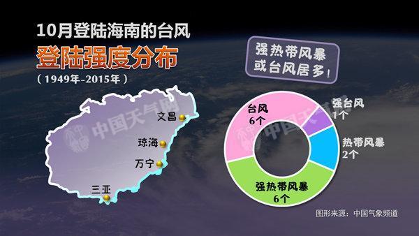 """""""莎莉嘉""""18日或登陆海南 3省区将有大暴雨"""