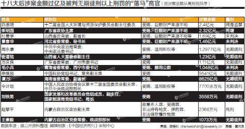 美高梅官方网站 3