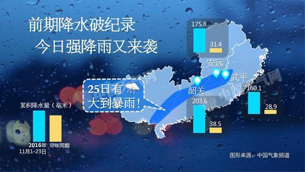 华北黄淮雾霾【今夜最重】 南方降雨增多