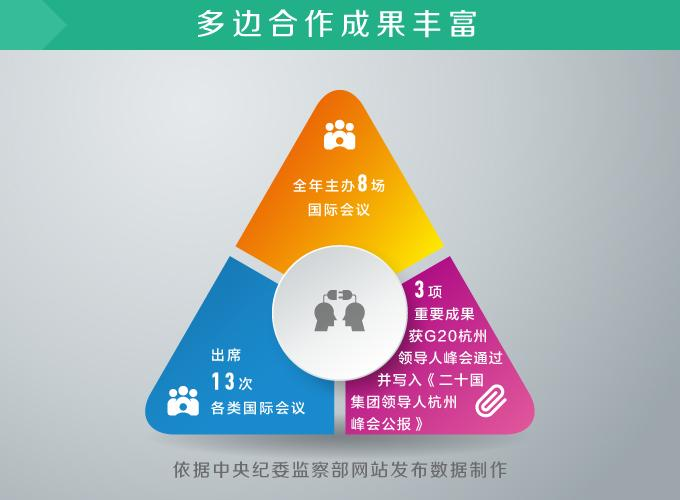 2014年以来中国追回外逃人员2442人 追赃85.42亿-