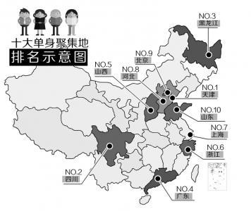中国十大单身聚集地排名:天津第一 北京第九(图)