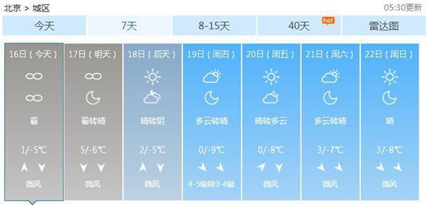 北京今明天有霾北部降雪 启动空气重污染黄色预警