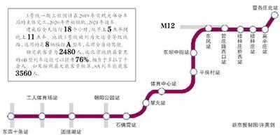 北京地铁3号线开工预计2021年通车 规划近60年