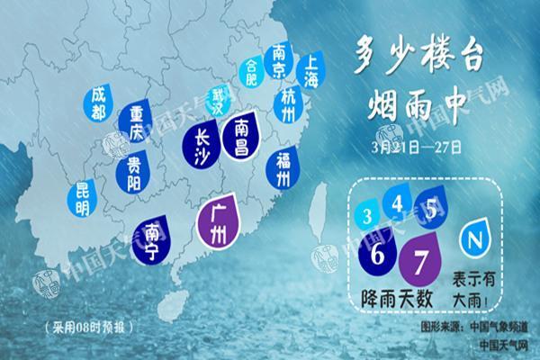 南方雨水不休24日降水又来 京津冀等