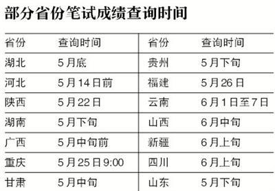 """378万人参加24省份""""省考"""" """"&"""