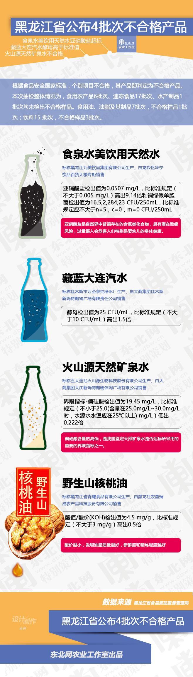 中国打响食物保卫战 澳