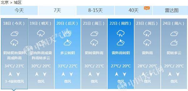 北京午后起现雷雨阵风达7级 雨水添堵周一早晚高峰