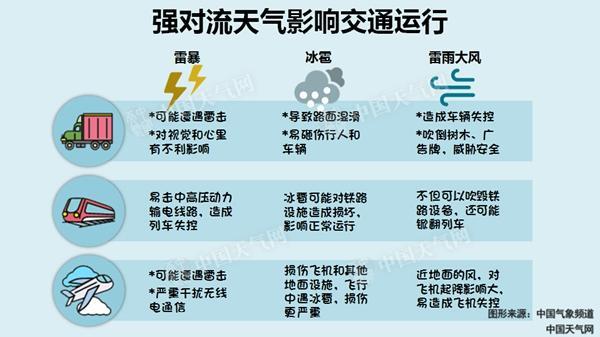 北京周四将普降暴雨 局地或有大暴雨