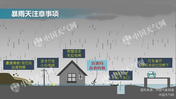 强降雨转移至江南江西等6省区有暴雨