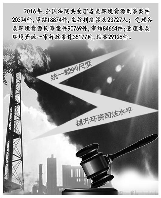 最高法发布典型案例光影也可造成环境污染需赔偿