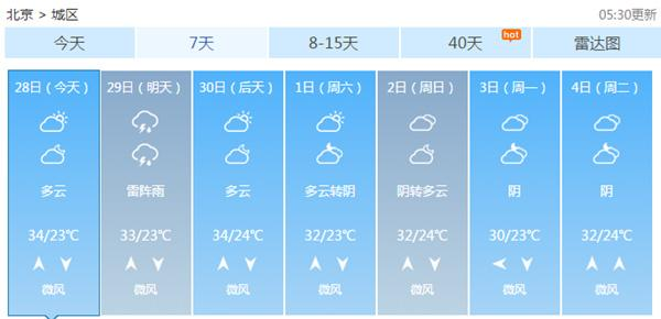 北京今日闷热持续最高35℃ 近期多雷阵雨
