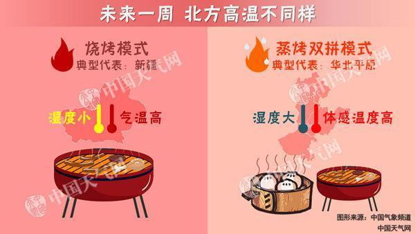【陕西甘肃】等6省将出现连续高温天气 江南持续闷热