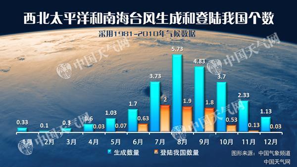 四川盆地至黄淮新一轮降雨过程