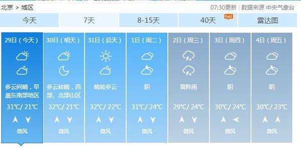 双休日北京适宜出行 午后最高32℃较为闷热