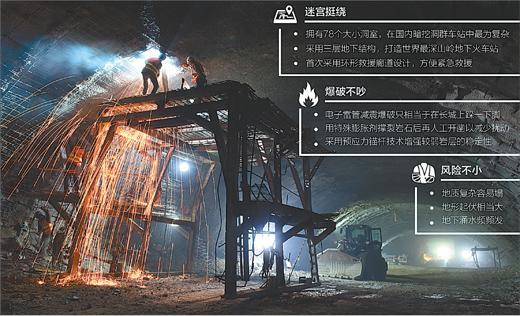 世界最深高铁车站正紧张施工 八达岭长城下打隧道