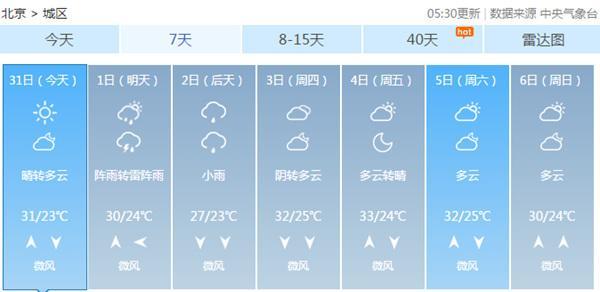 北京明后天迎降雨