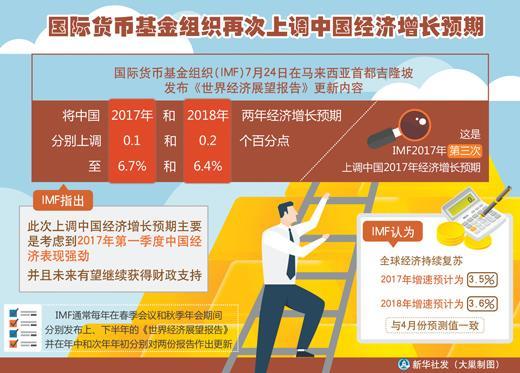 国际专家热议:中国为龚如敏世界经济复苏提供新动能