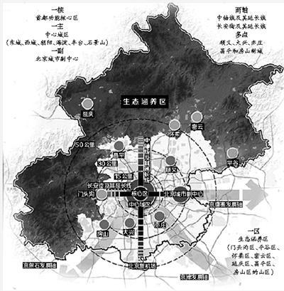 """北京新版城市总规:将构建""""一核一主一副、两轴多点一区""""新布局"""
