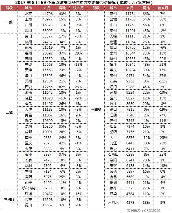 中新经纬-楼市一年累计调控超200次,何时不用