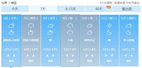 未来几天京城多雨气温降 返程需注意交通安全
