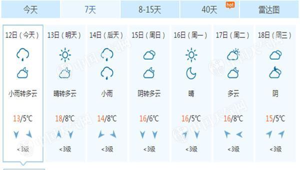 京城晴雨兼顾气温再降 今天小雨明转晴