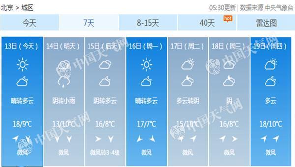 今天京城秋阳和煦 明天再迎阴雨