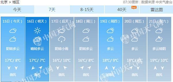 北京今天小雨来扰 下周天气总体平稳早晚较凉