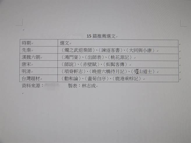 台高中15篇文言文选文出炉 2篇与台湾相关文章入选
