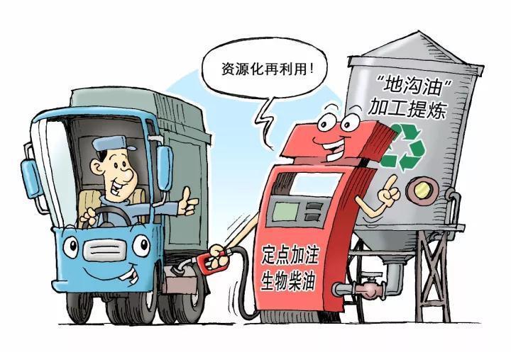 """地沟油变身生物柴油上市""""喝""""地沟油的车还好吗?"""