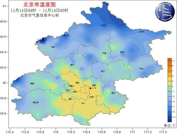 -4℃!北京今日冷出新高度