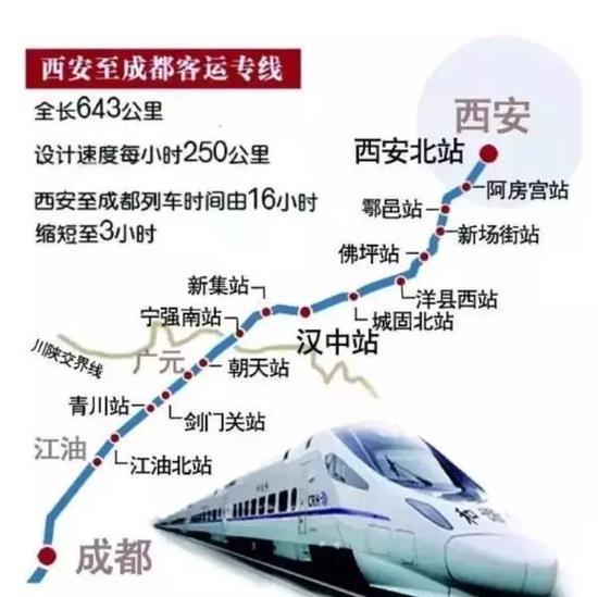 时速250公里爬陡坡穿隧道 西成高铁这样翻秦岭