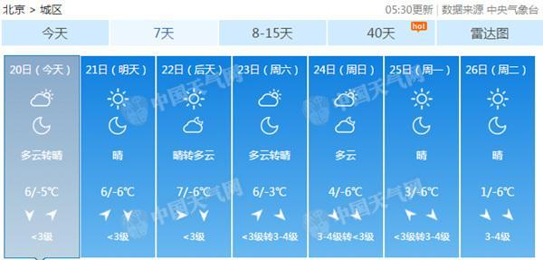 今起京城气温略回升切忌踩踏冰面 初雪或拖至次年