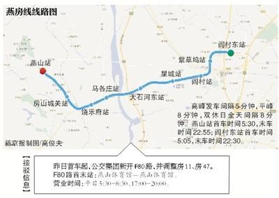 北京3条轨道新线同日运营 将规范共享单车接驳方式