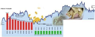 去年全年A股超六成股民亏损近7成个股下跌