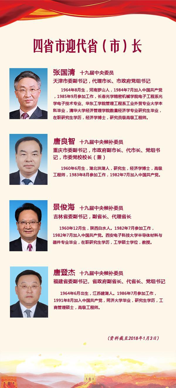 """20余省份党委常委调整 多省份""""戎装常委""""回归 新湖南www.hunanabc.com"""