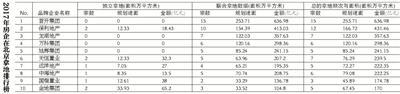 """2018北京土地仍是""""供应大年""""华海教育校讯通"""