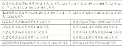 北京地区45趟列车今日停运 途经山东高铁大面积延误