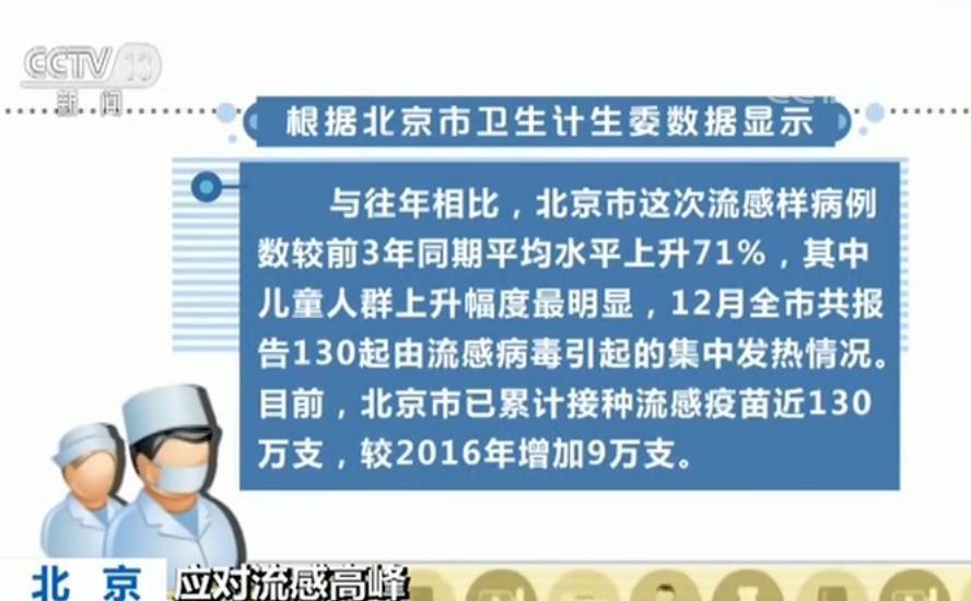 应对流感高峰 北京多个医院适当延长门急诊时间